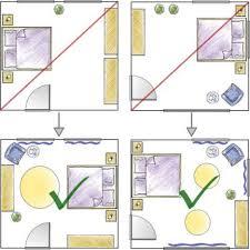 Wohnzimmer Ideen Feng Shui Moderne Möbel Und Dekoration Ideen Kleines Schlafzimmer