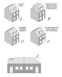Dormer Extension Plans When Do You Need Loft Conversion Planning Permission Bidvine