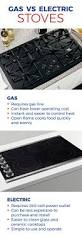 Best Cooktop Best 25 Cooktop Eletrico Ideas On Pinterest Forno Para Cooktop