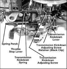 holley truck avenger carburetor install