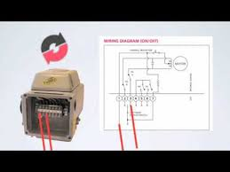 wiring instructions for k series 120v ac electric actuator youtube