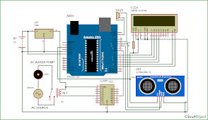 arduino based automatic water level indicator and controller