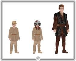 Anakin Halloween Costume Star Wars Costumes Halloweencostumes