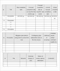 monthly work report template monthly work status report sample
