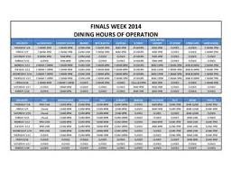 dining hours of operation finals week 2014 by hofstra university