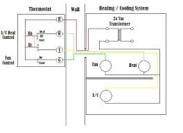 100 honeywell millivolt gas valve wiring diagram gandul 45 77