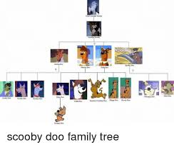25 best memes about scooby doo family tree scooby doo family
