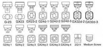light bulb connector types best standard light bulb base f15 in fabulous collection with