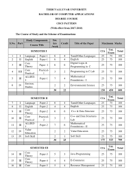 bca new syllabus tiruvalluvar university matrix mathematics