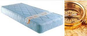 relaxsan materasso timesport24 it scheda 3865 materasso relaxsan by magniflex a