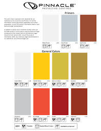 protective coatings color chart color center diamond