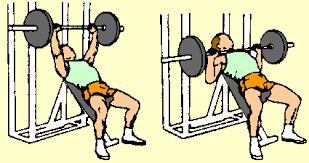Incline Bench Press Grip Preventdisease Diet And Fitness Resource