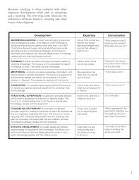 employee development template eliolera com