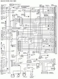 fuse box 1995 buick lesabre wiring diagram simonand