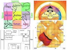 is vastu fact or fake