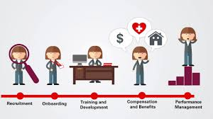 Overhead Door Corporation Overhead Door Corporation Knows The Value Of Oracle Hcm Cloud