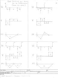 mechanical engineering archive may 01 2014 chegg com