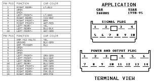 1997 ford explorer stereo wiring harness efcaviation com