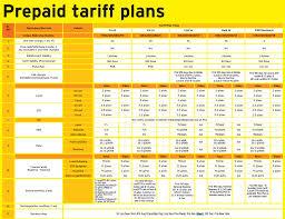 mobile tariff plans mobile plans