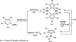 synthesis and magnetic properties of manganese carbonyl complexes