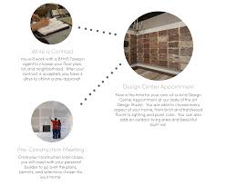 home design center outlet best home design ideas stylesyllabus us