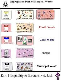 bmw hospital infotouch clean hospital waste management