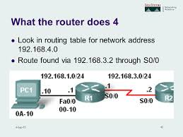 what is routing table routing ccna exploration semester 2 chapter 1 ppt video online