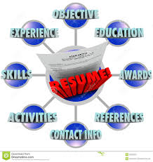 Resume Skills Words Great Resume Words Experience Skills Reference Royalty Free Stock