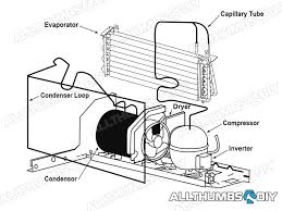 ge profile side by side refrigerator parts diagram