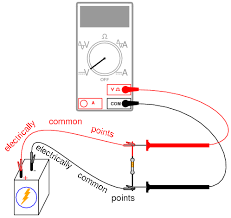 power dissipation basic concepts and test equipment