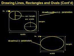 graphics in java part ii lecture objectives learn how to use