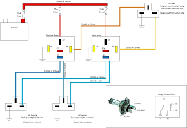 wiring diagram for car headlights wiring wiring diagrams collection