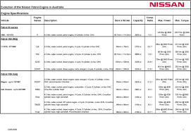 nissan patrol engine specifications