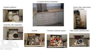 meuble pour cuisine idées reçues pour cuisine n 2 mettre à tout prix des