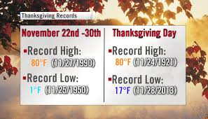 comfortable weather in for thanksgiving whnt