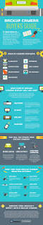buyers guide backup camera buyers guide infographic