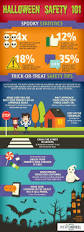 halloween safety tips trick or treat safety infographic keep your night spooky and safe
