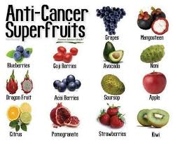 19 best alkaline foods acidic foods images on pinterest acid and