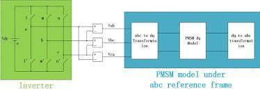 filemitsubishi i miev high efficiency permanent magnet synchronous