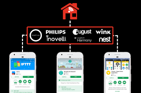 best home automation blog smart home technology inovelli
