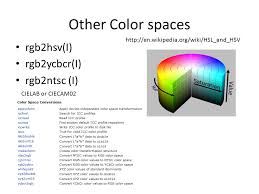 matlab tutorial session 1 basics filters color space