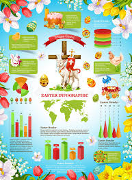 easter infographic template design in floral frame stock vector