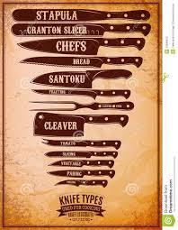 affiche cuisine retro affiche cuisine retro best affiche poster cadeau pub retro