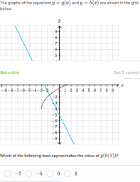 evaluating composite functions using graphs video khan academy