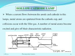 hollow cathode l in atomic absorption spectroscopy hollow cathode l ppt 28 images announcements and reminders ppt