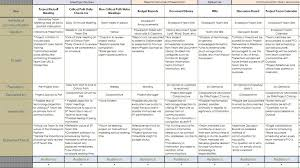 ideas for a communication planning download project