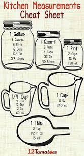32 cups to gallons gallons to quarts to pints to cups to ounces to liters this is