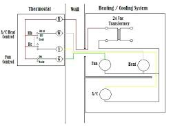 car water boiler wiring diagrams y plan central heating system