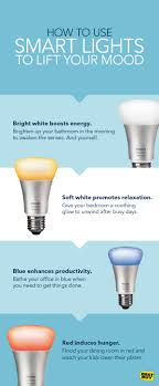 smart flood light bulbs feeling blue here s a bright idea start your connected home with