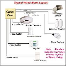 alarm wiring diagrams